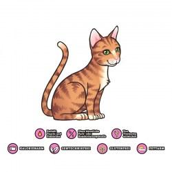 Getränk für Katzen - KittyRade mit Hühnchengeschmack